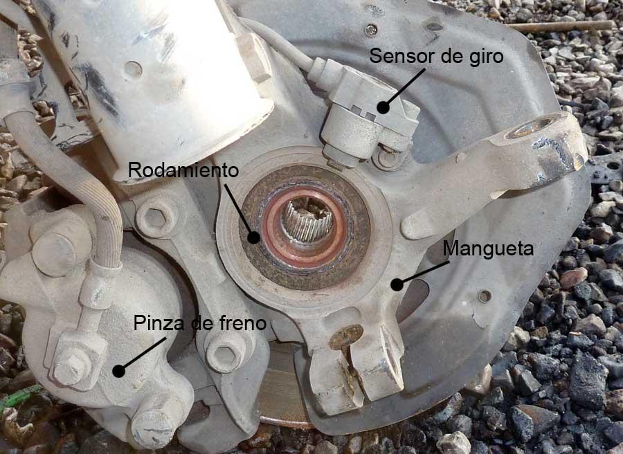 Sensor de giro ABS, Rubén Fidalgo