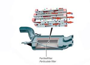 Que-es-y-como-funciona-el-filtro-anti-particulas-diesel-FAP-DPF--300x218.jpg