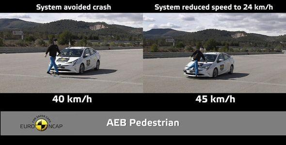 El Toyota Prius inaugura los nuevos test de seguridad de Euro NCAP